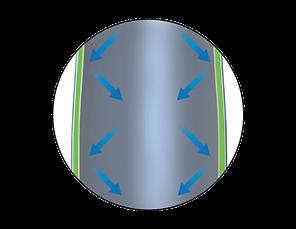 izolacja próżniowa w kubkach termicznych Contigo